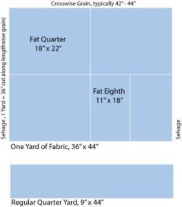 fatquarters